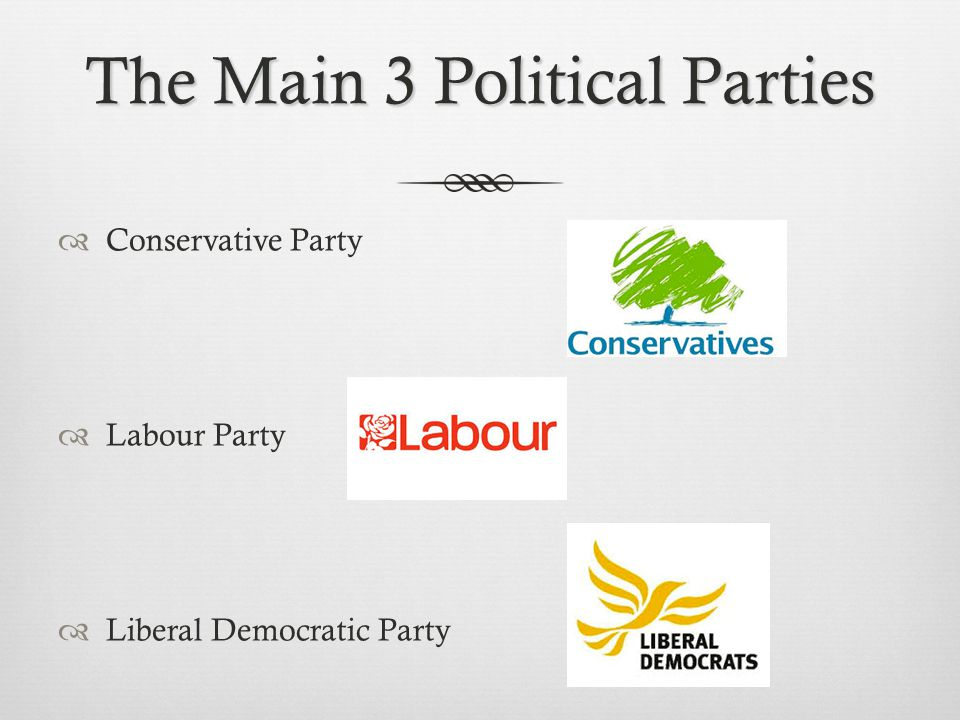 The Main 3 Political Parties