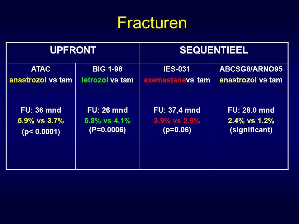 Fracturen UPFRONT SEQUENTIEEL ATAC anastrozol vs tam BIG 1-98