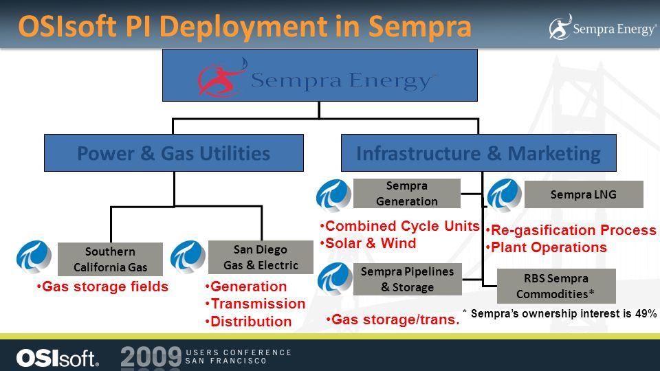 OSIsoft PI Deployment in Sempra