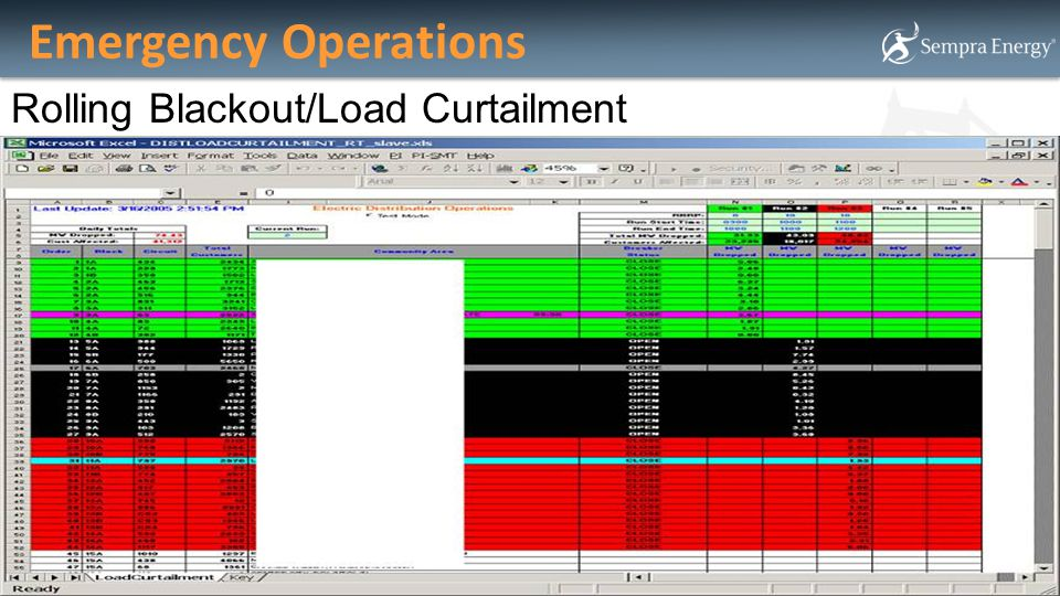 Emergency Operations Rolling Blackout/Load Curtailment