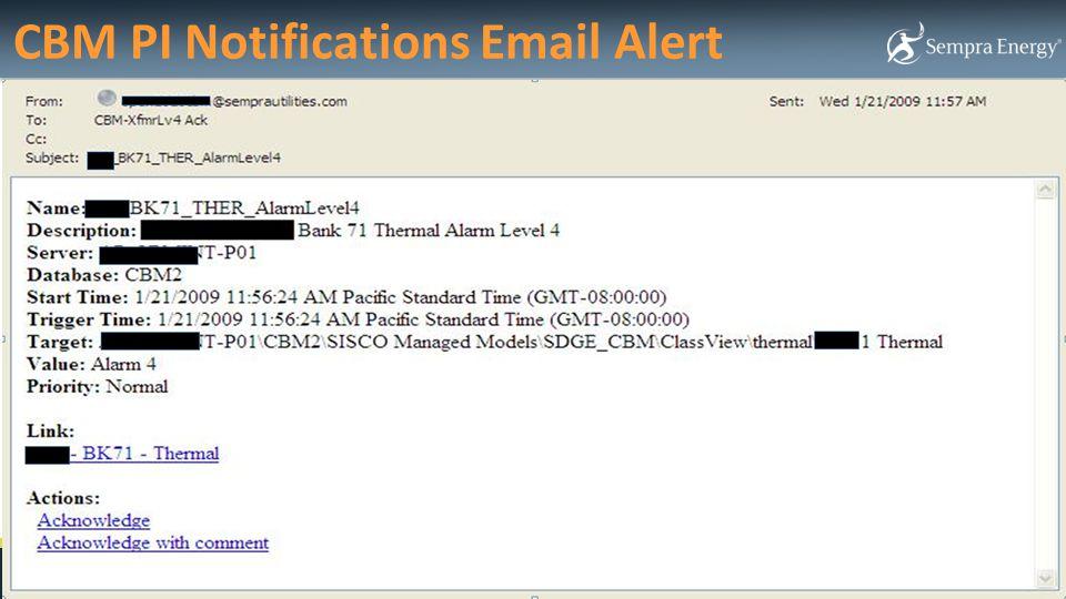 CBM PI Notifications Email Alert