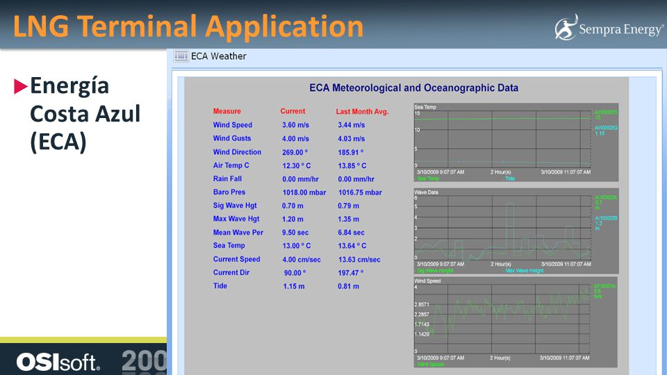 LNG Terminal Application