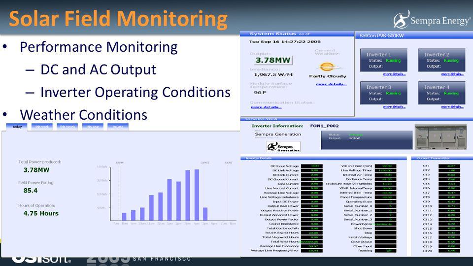 Solar Field Monitoring