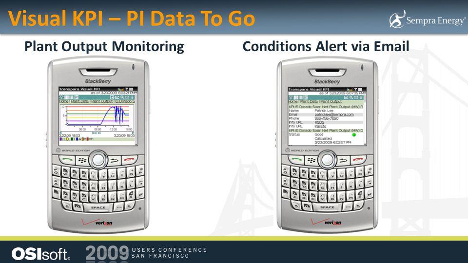 Visual KPI – PI Data To Go