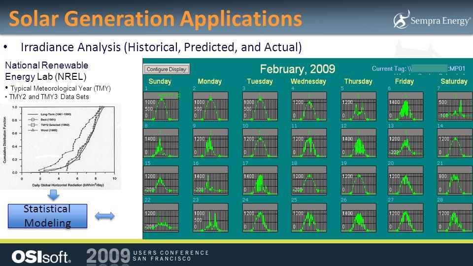 Solar Generation Applications