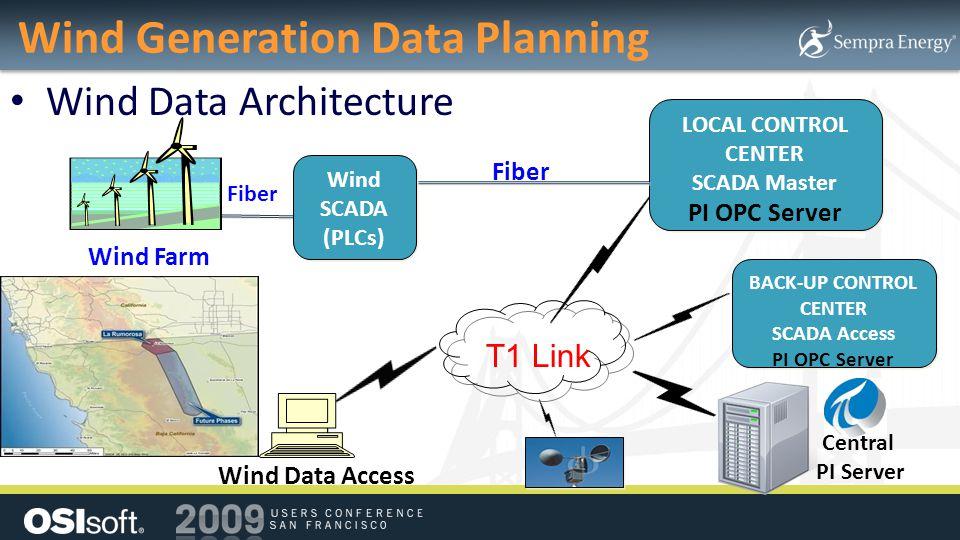 Wind Generation Data Planning