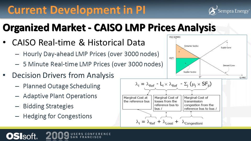 Current Development in PI