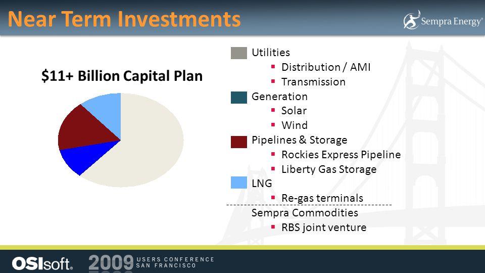 Near Term Investments $11+ Billion Capital Plan Utilities