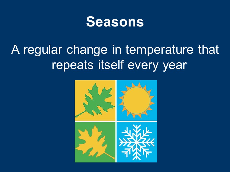 A regular change in temperature that repeats itself every year