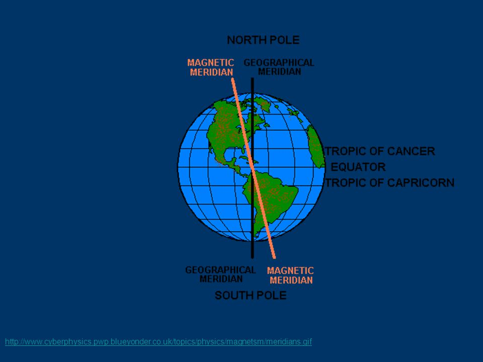 http://www. cyberphysics. pwp. blueyonder. co
