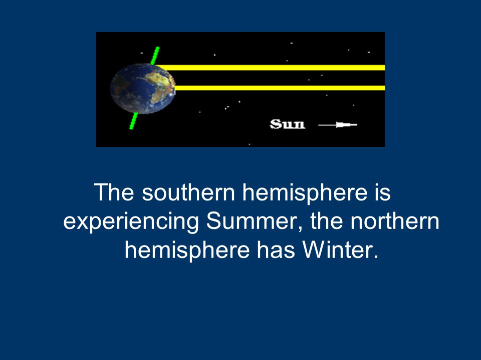 The southern hemisphere is experiencing Summer, the northern hemisphere has Winter.