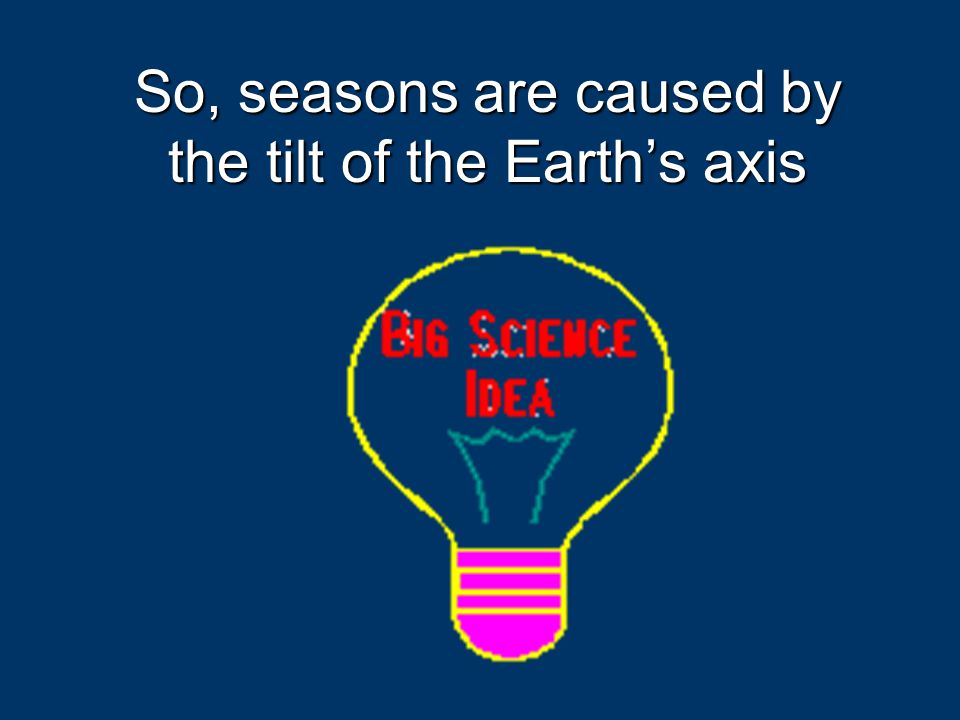 So, seasons are caused by the tilt of the Earth's axis