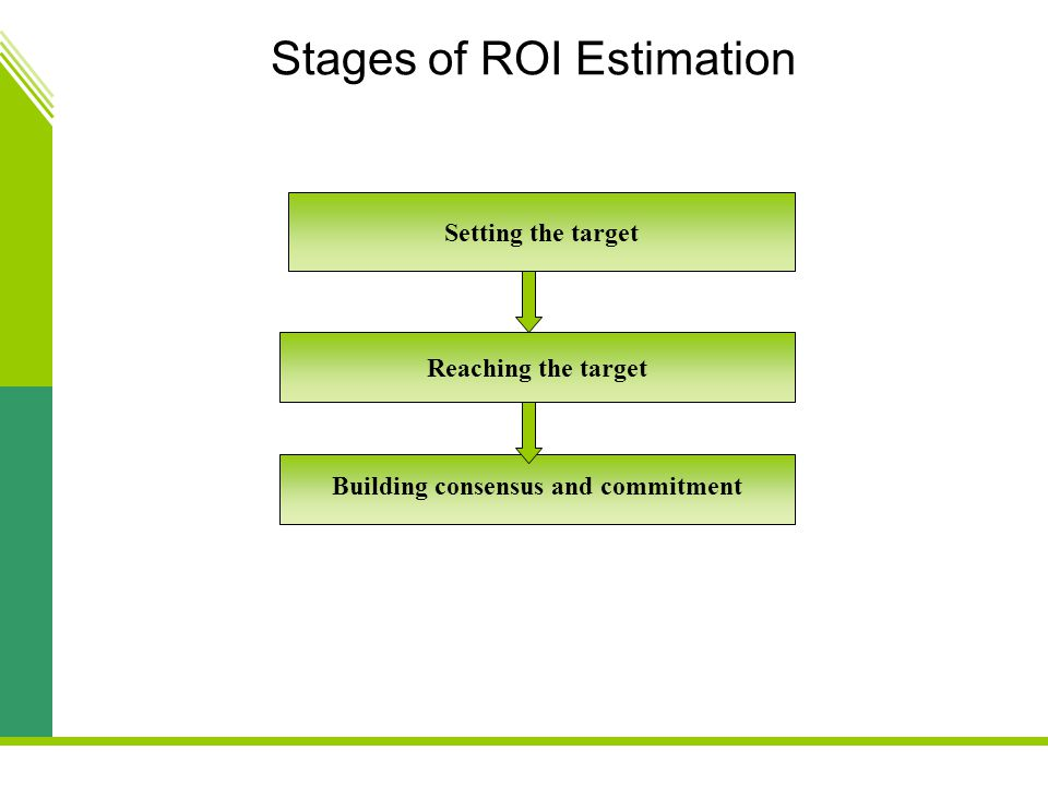 Stages of ROI Estimation
