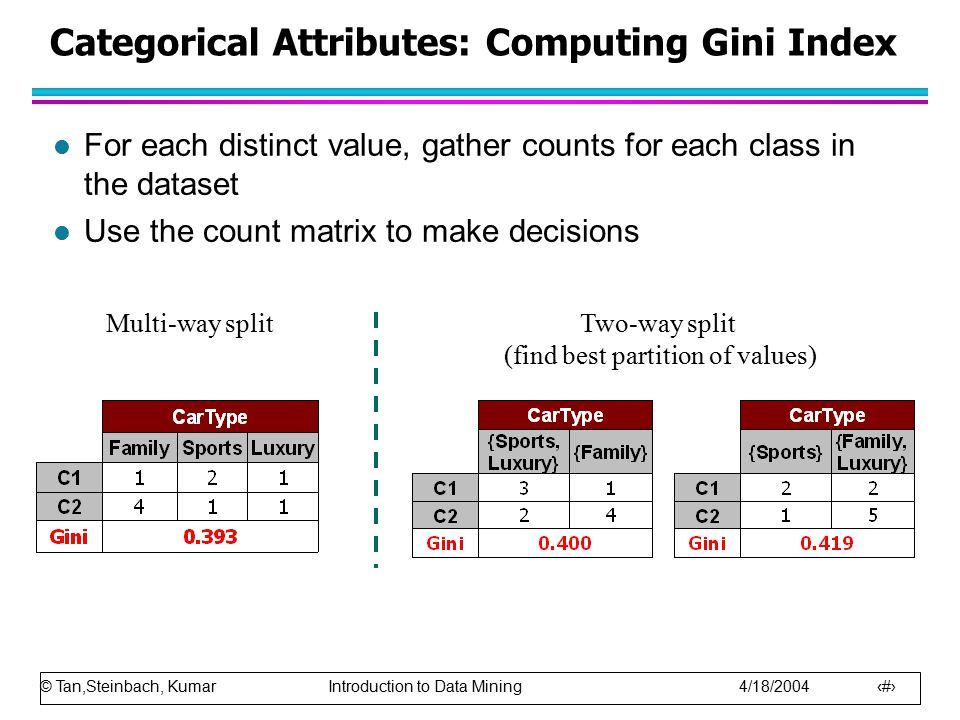 Categorical Attributes: Computing Gini Index