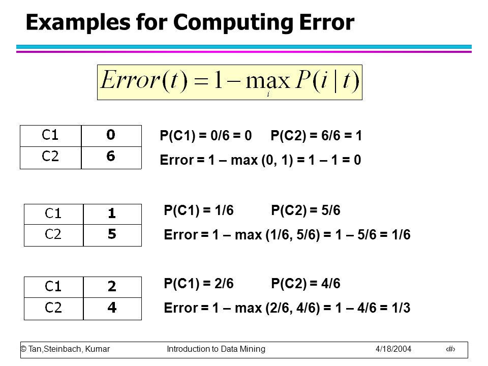 Examples for Computing Error
