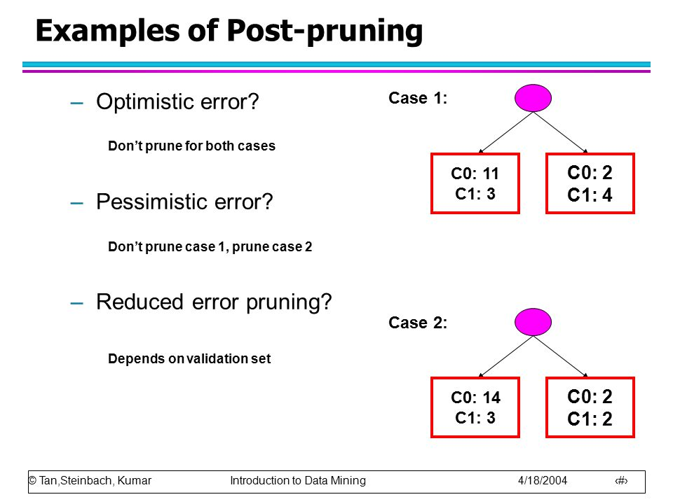 Examples of Post-pruning