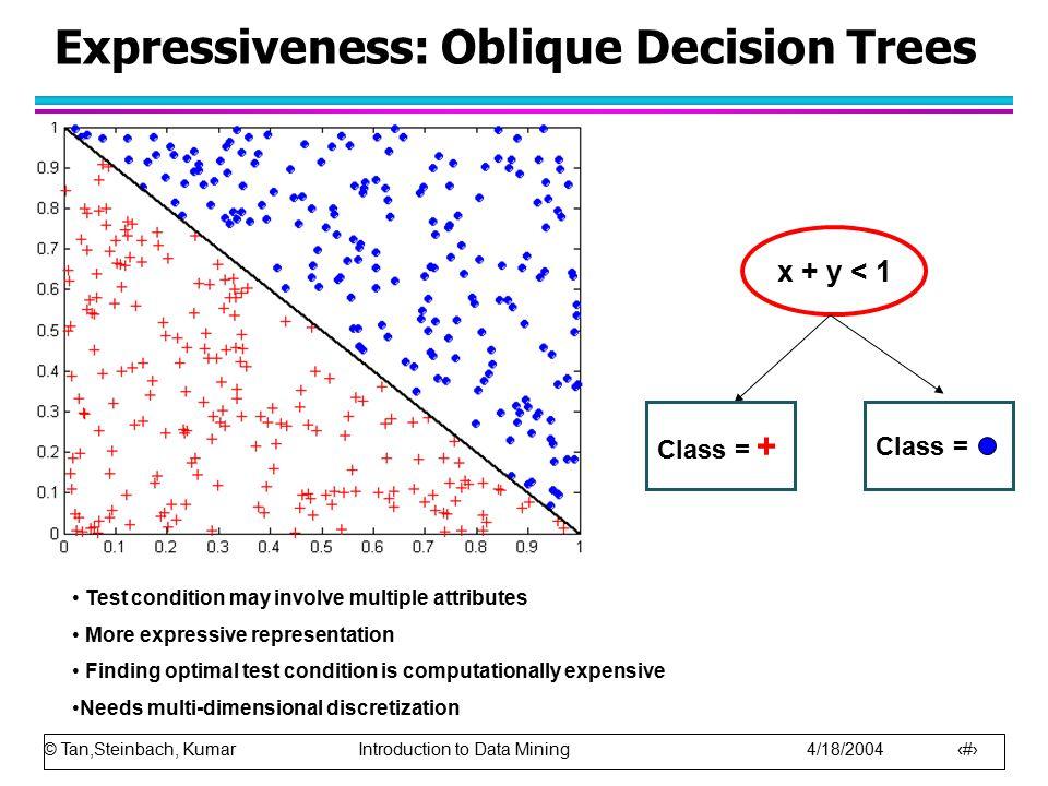 Expressiveness: Oblique Decision Trees