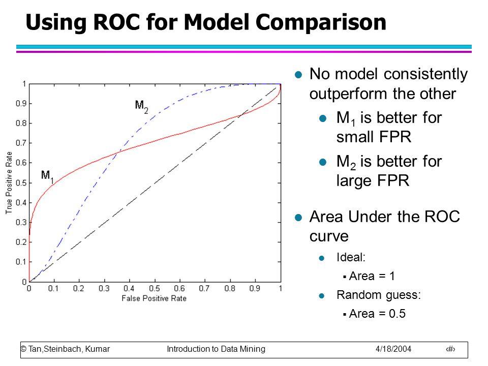 Using ROC for Model Comparison