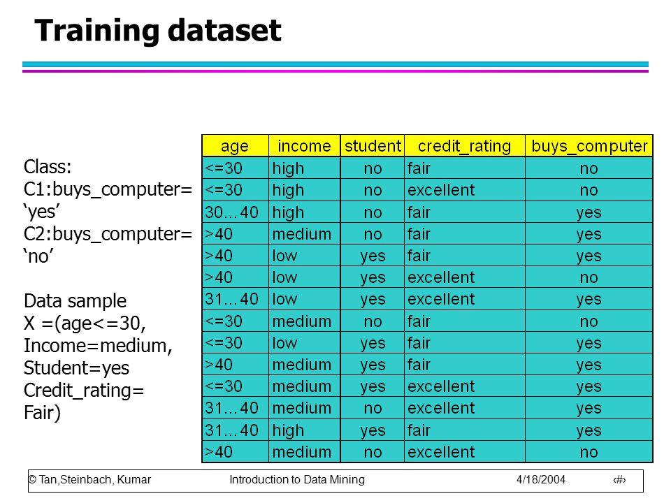 Training dataset Class: C1:buys_computer= 'yes' C2:buys_computer= 'no'
