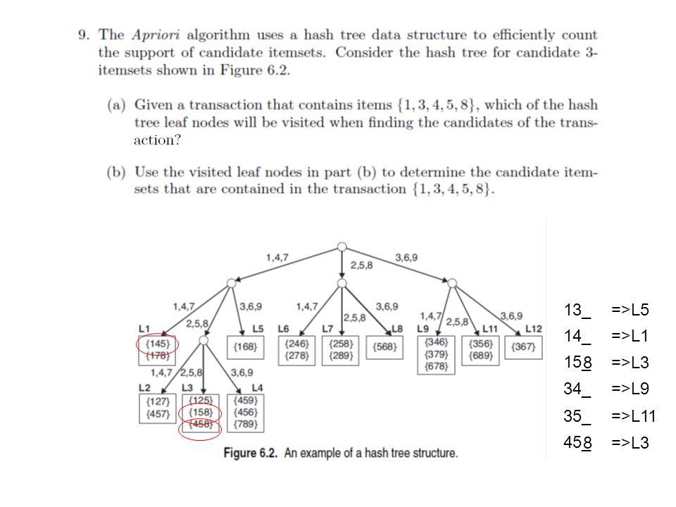 13_ =>L5 14_ =>L1 15_ 8 =>L3 34_ =>L9 35_ =>L11 45_ 8 =>L3