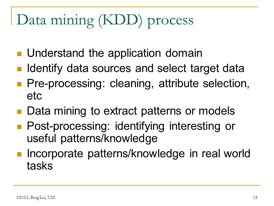 Data mining (KDD) process