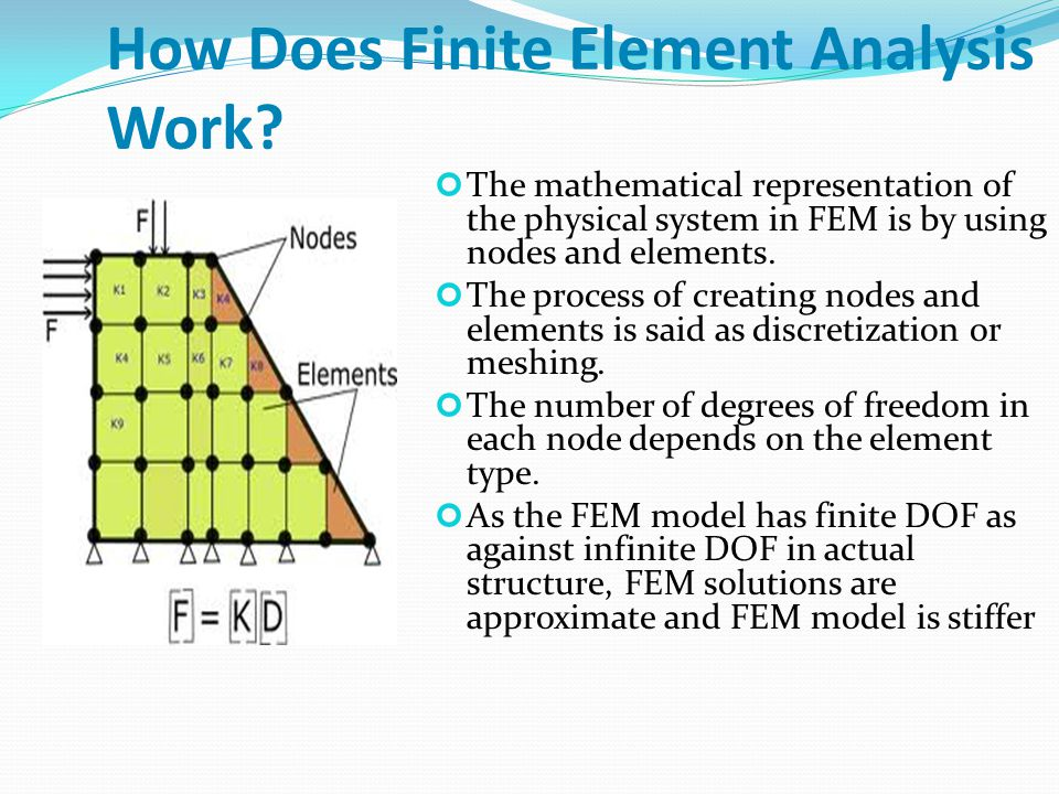 How Does Finite Element Analysis Work