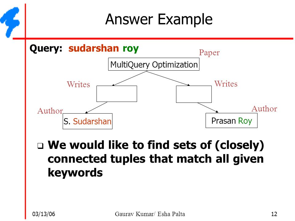 Answer Example Query: sudarshan roy. Paper. MultiQuery Optimization. Writes. Writes. Author. Author.