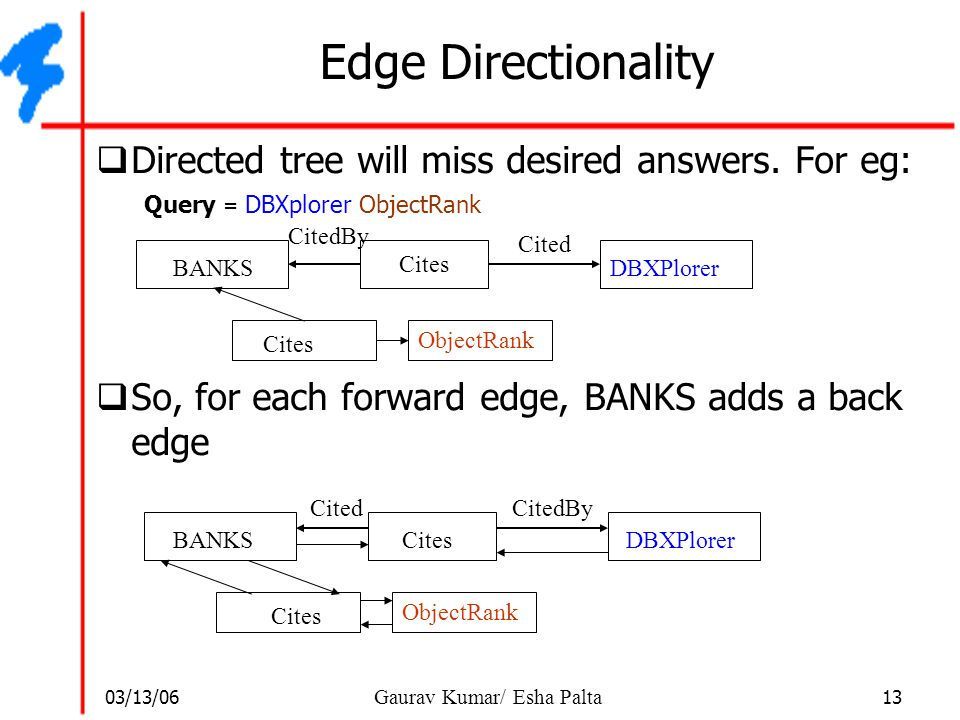 Edge Directionality Directed tree will miss desired answers. For eg: