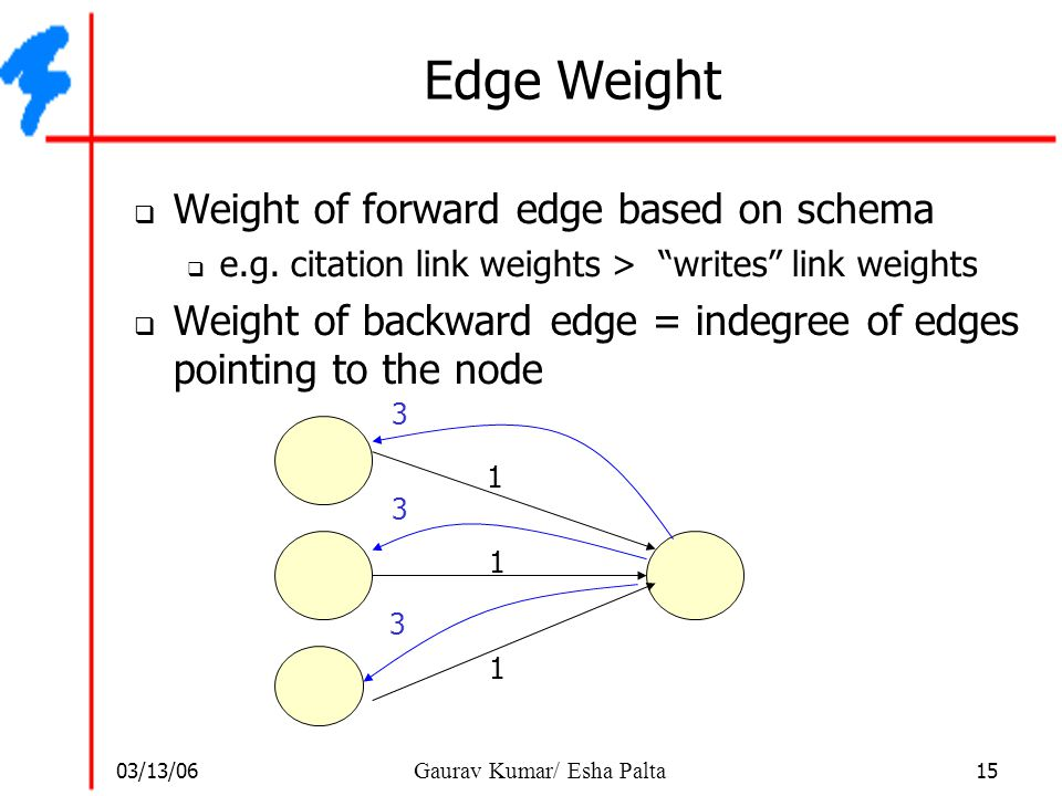 Edge Weight Weight of forward edge based on schema