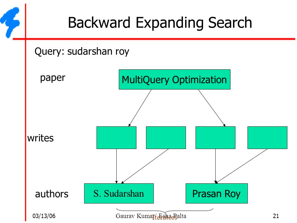 Backward Expanding Search