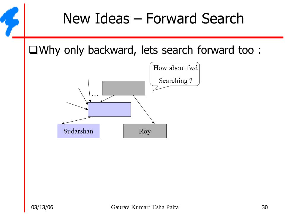 New Ideas – Forward Search