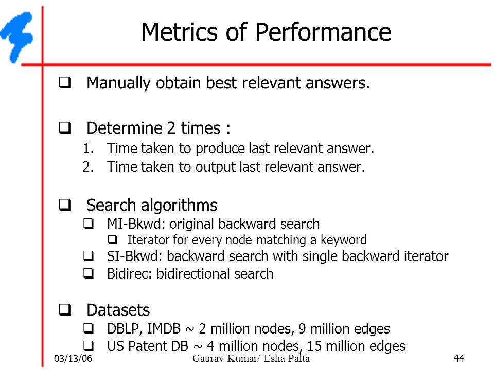 Metrics of Performance