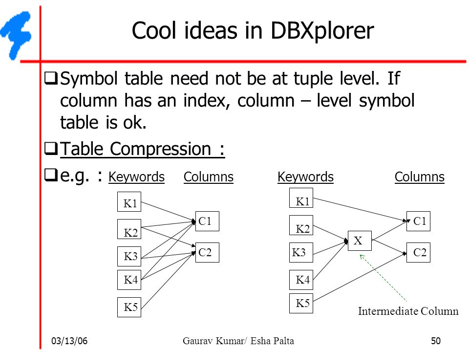 Cool ideas in DBXplorer