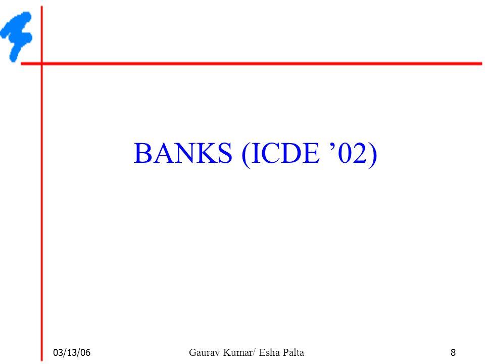 BANKS (ICDE '02)