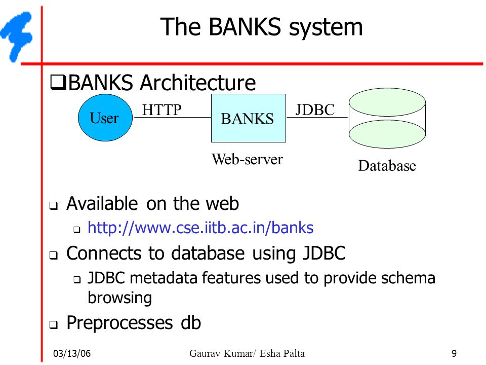 The BANKS system BANKS Architecture Available on the web