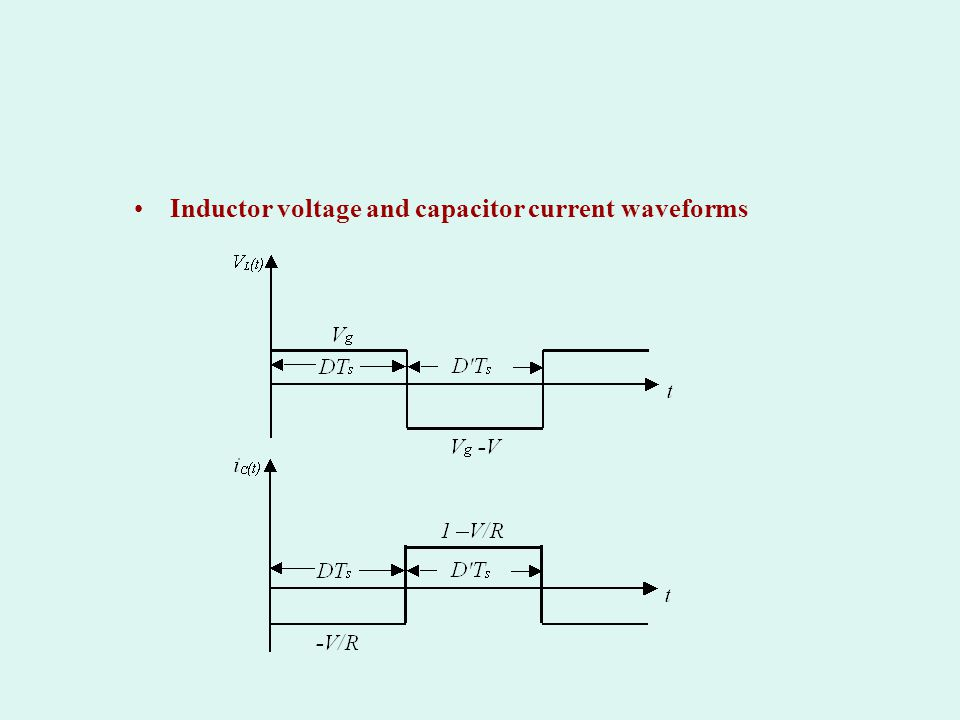 Inductor voltage and capacitor current waveforms