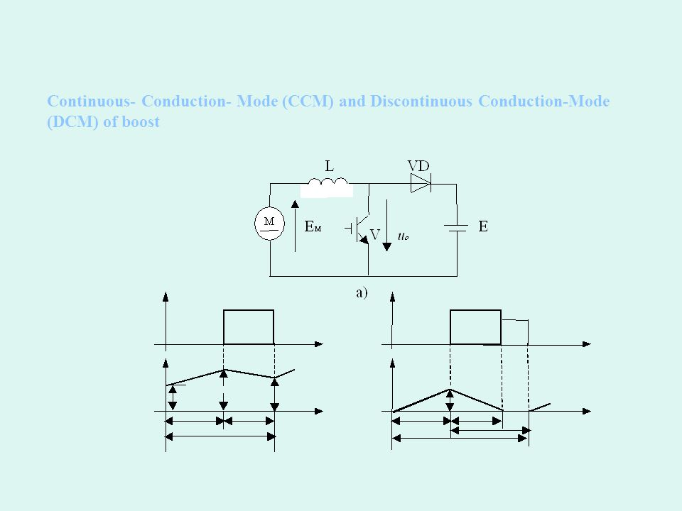 Continuous- Conduction- Mode (CCM) and Discontinuous Conduction-Mode (DCM) of boost