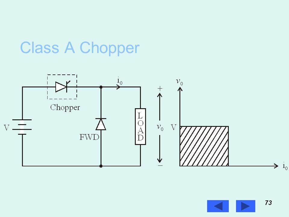 Class A Chopper 73 Prof. T.K. Anantha Kumar, E&E Dept., MSRIT