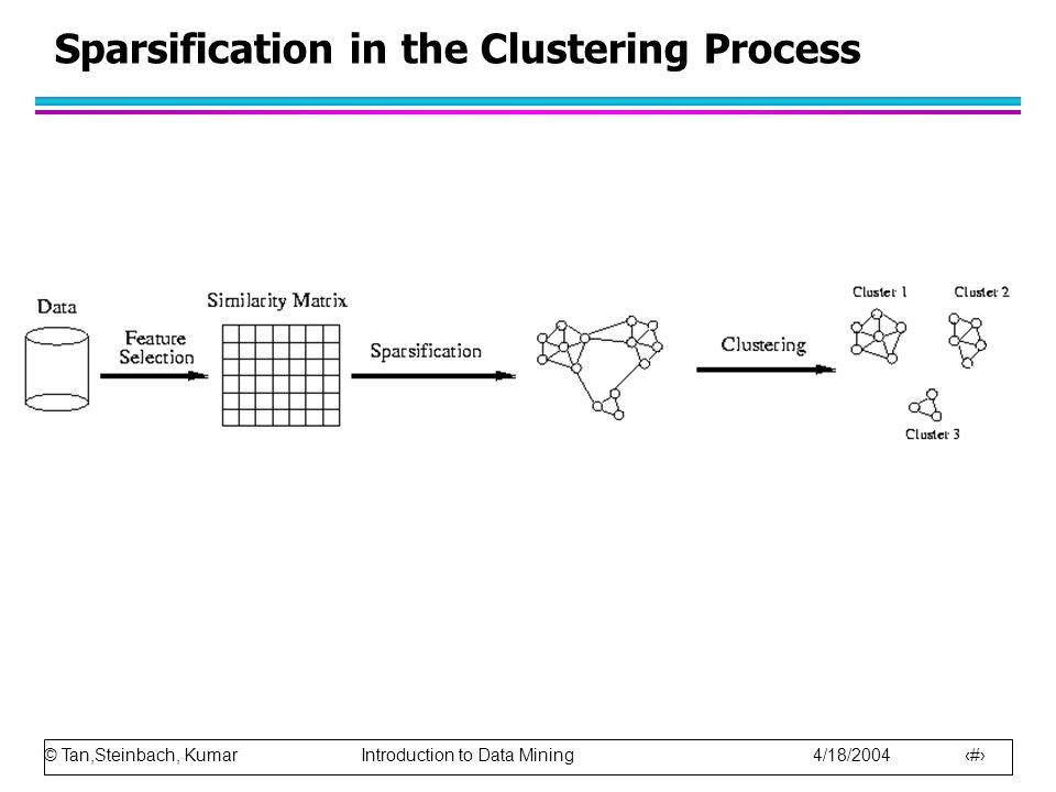 Sparsification in the Clustering Process