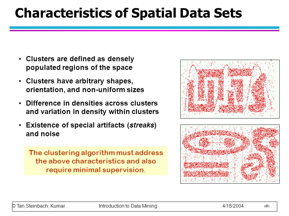 Characteristics of Spatial Data Sets