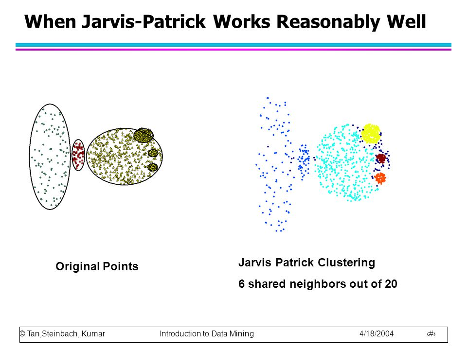 When Jarvis-Patrick Works Reasonably Well
