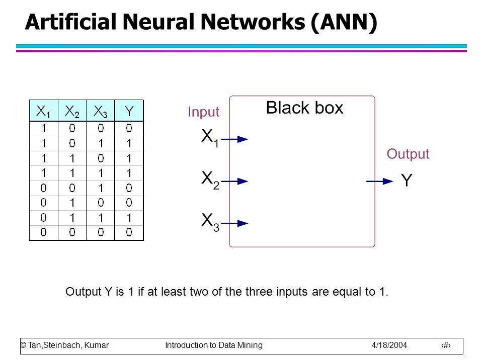 Artificial Neural Networks (ANN)
