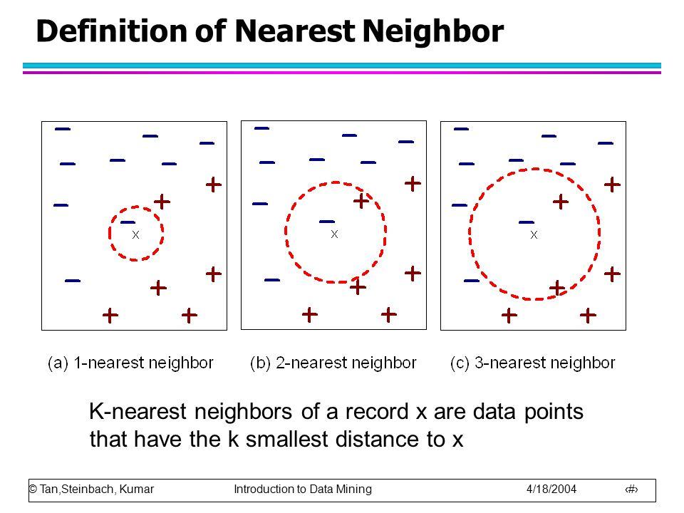 Definition of Nearest Neighbor