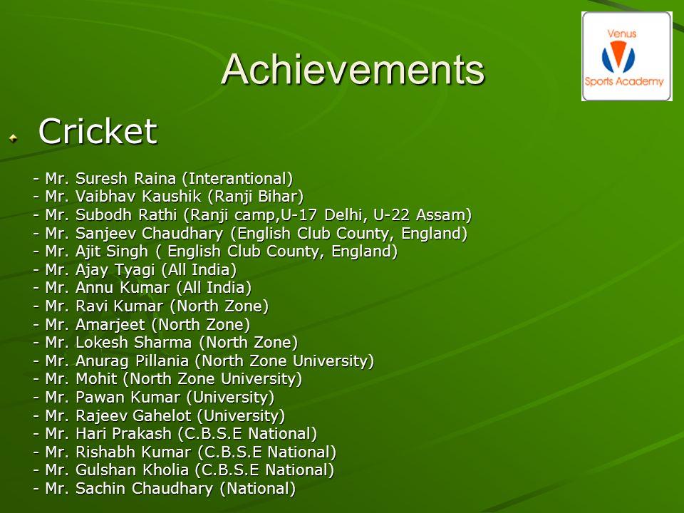 Achievements Cricket - Mr. Suresh Raina (Interantional)