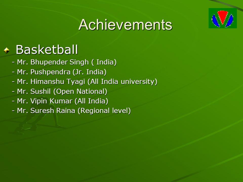 Achievements Basketball - Mr. Bhupender Singh ( India)