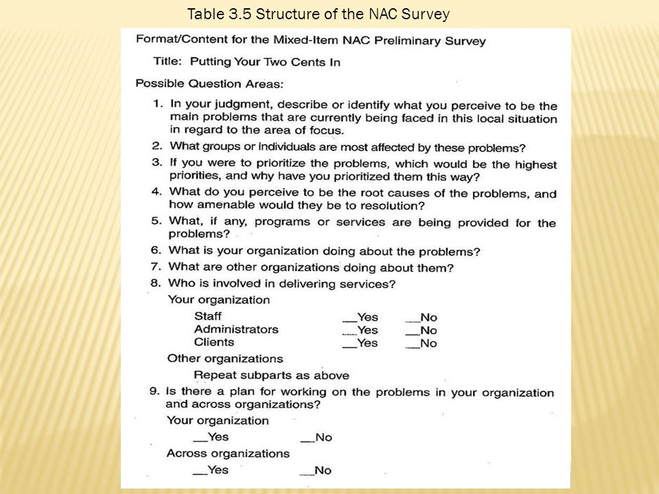 Table 3.5 Structure of the NAC Survey