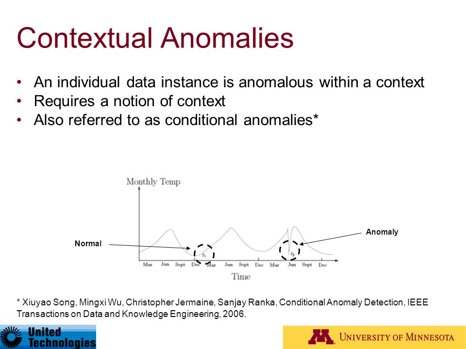 Contextual Anomalies An individual data instance is anomalous within a context. Requires a notion of context.