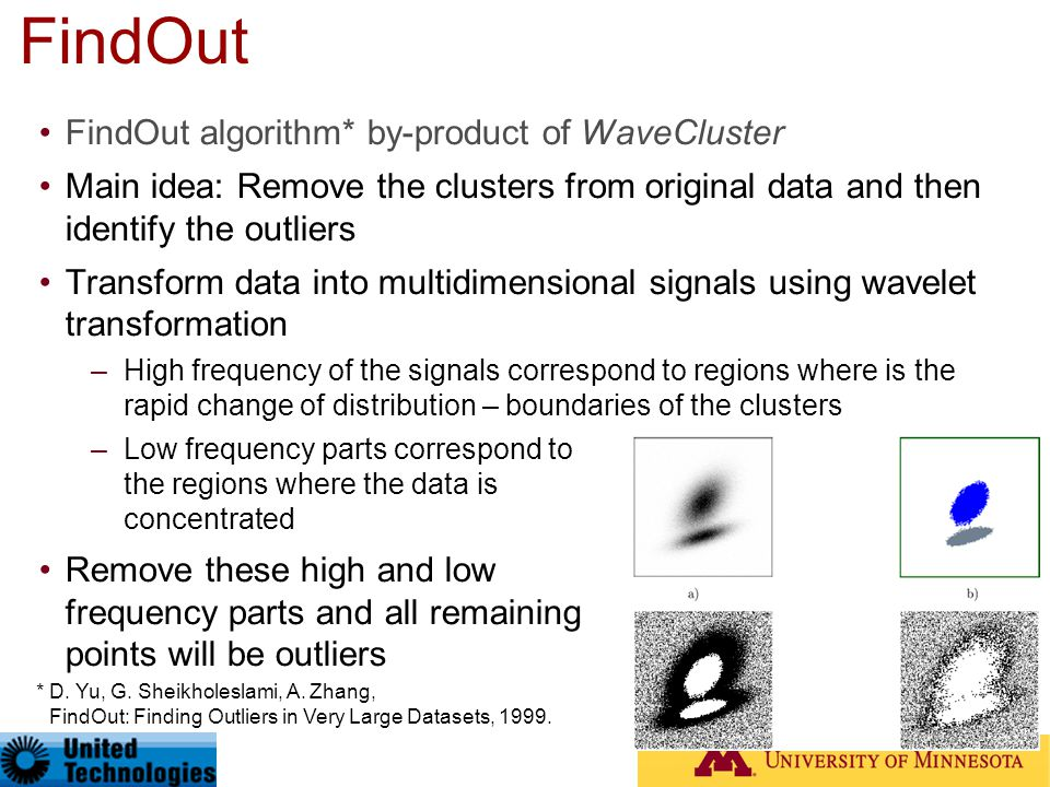 FindOut FindOut algorithm* by-product of WaveCluster