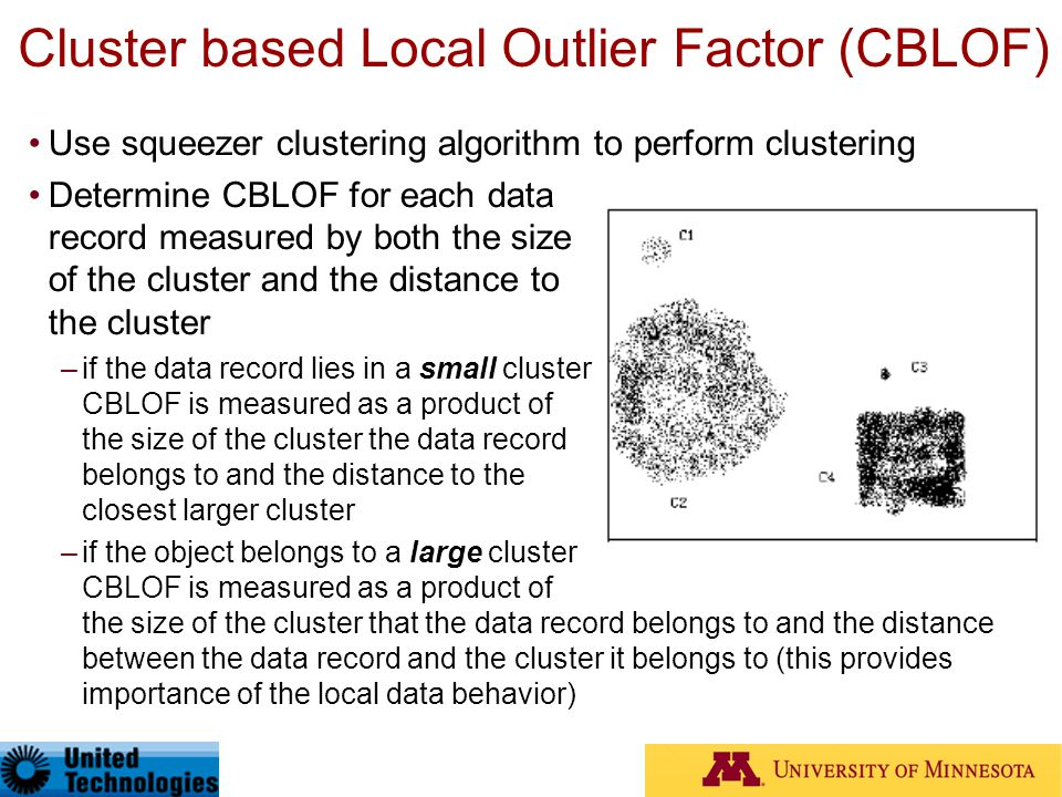 Cluster based Local Outlier Factor (CBLOF)