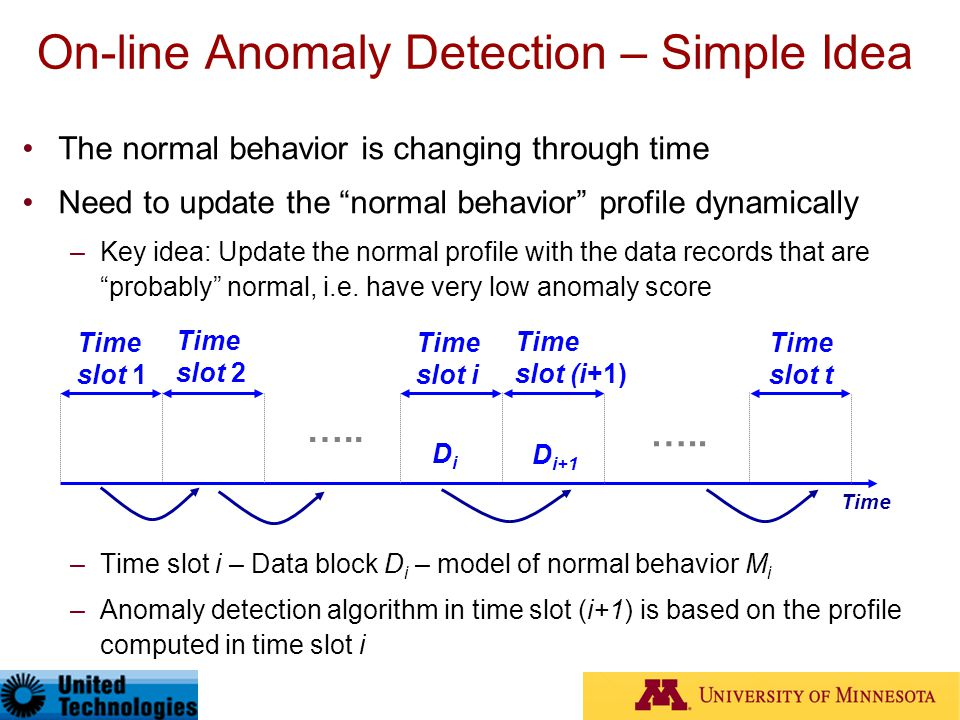 On-line Anomaly Detection – Simple Idea